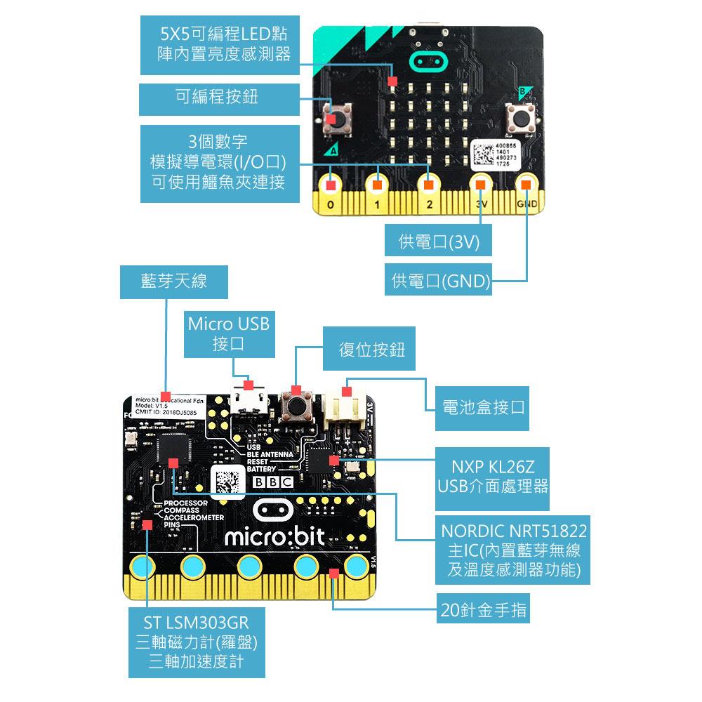 堃喬 堃邑  學校專區 micro:bit 感測器  模組  micro:bit 基礎入門學習套件 適合中小學 課綱 生活科技